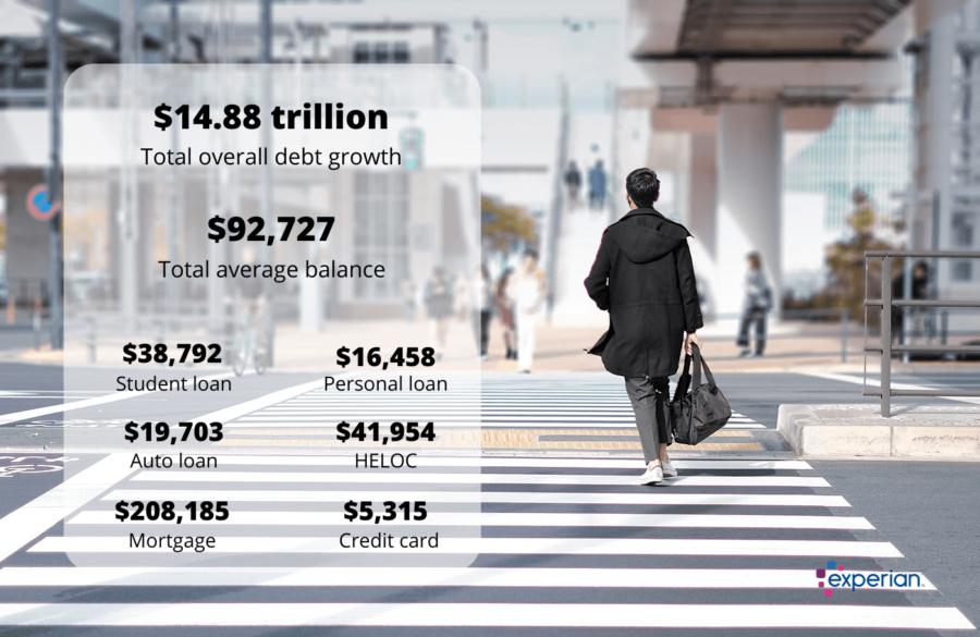 Average U.S. Consumer Debt Reaches New Record in 2020 article image.