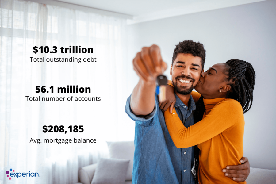 Mortgage Debt Sees Record Growth Despite Pandemic