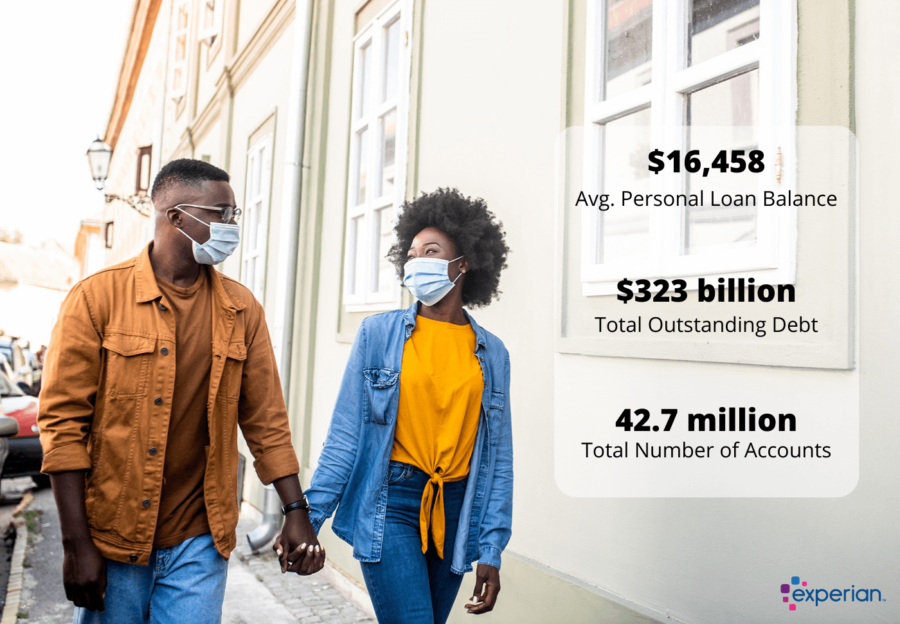 Growth of Personal Loan Debt Slows Amid Pandemic article image.