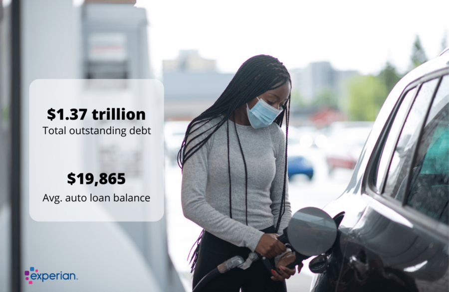 U.S. Auto Debt Grows to Record High Despite Pandemic